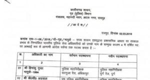 मुकेश गुप्ता को दुर्ग की कमान
